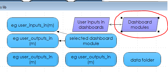 ACPT Dashboard Modules.png