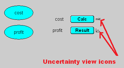 Uncertainty view icons.png