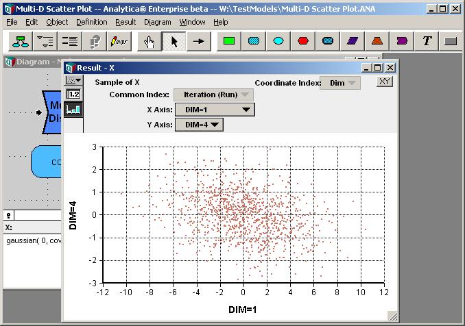 Making A Multi D Scatter Plot Analytica Wiki