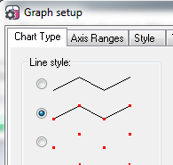 Graph setup dialog with Line style lines and symbols.png