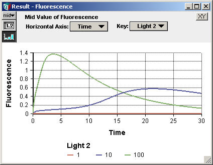 Photosynthesis fluorescence.jpg