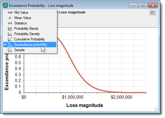 Exceedance probability in Uncertainty view.png