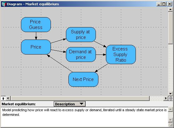 Market Equilibrary Diagram.jpg