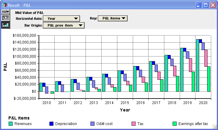 Waterfall Charts Analytica Wiki – Waterfall Chart