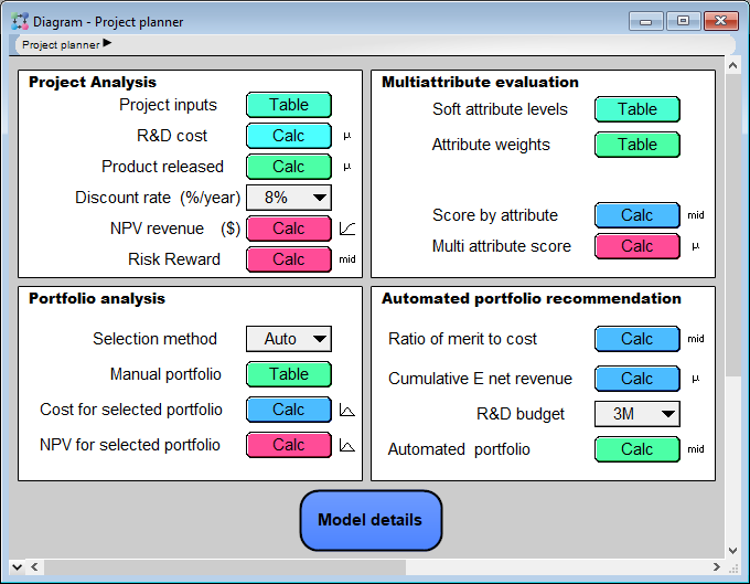 File:Project planner model png - Analytica Wiki